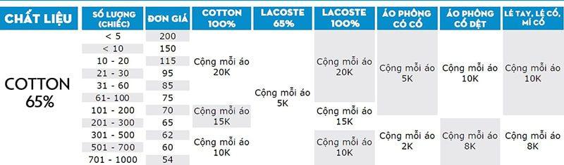 Bảng Giá Áo Thun Đồng Phục - Hải Anh Uniform