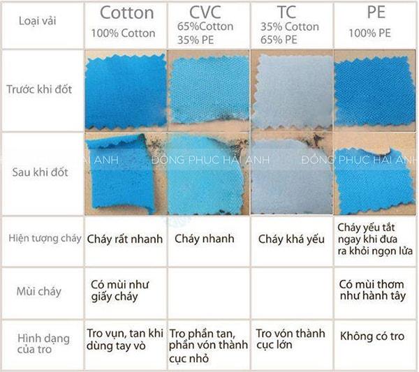 lam-the-nao-de-phan-biet-ao-thun-cotton-100-that-hay-gia-03