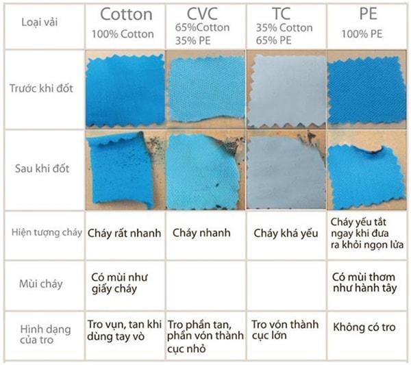 vai-cotton-la-gi-nhung-thong-tin-thu-vi-ve-chat-lieu-pho-bien-nay-05